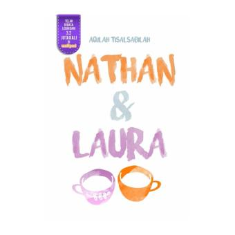 Hutamedia Novel NATHAN & LAURA Best Media