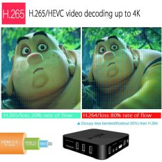 MXQ-4K Smart Android TV Box Android 4.4 RK3229 Quad Core 32bit 1GB / 8GB UHD 4K HDMI KODI Mini PC WiFi Miracast DLNA Intelligent Smart Player EU Plug