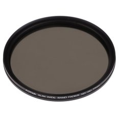 S & F FOTGA 77mm Slim Fader Variable ND Filter Neutral Density ND2 N4 To ND400 (Black)
