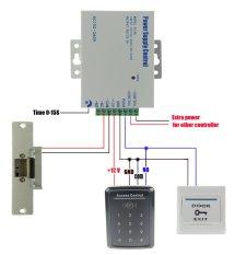 RFID Touch Keypad Door Access Control System Kit Set + Strike Door Lock + Power + Exit Button