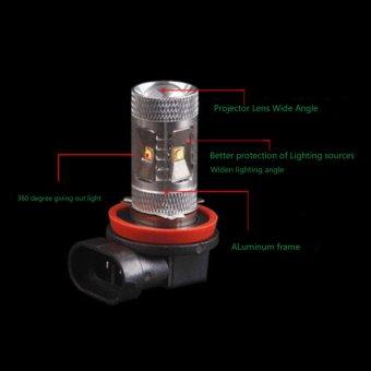 Baru Kualitas Tinggi Tenaga Tinggi 30 Watt 720LMS HID Putih H8 LED DRL Lampu Kabut Cahaya