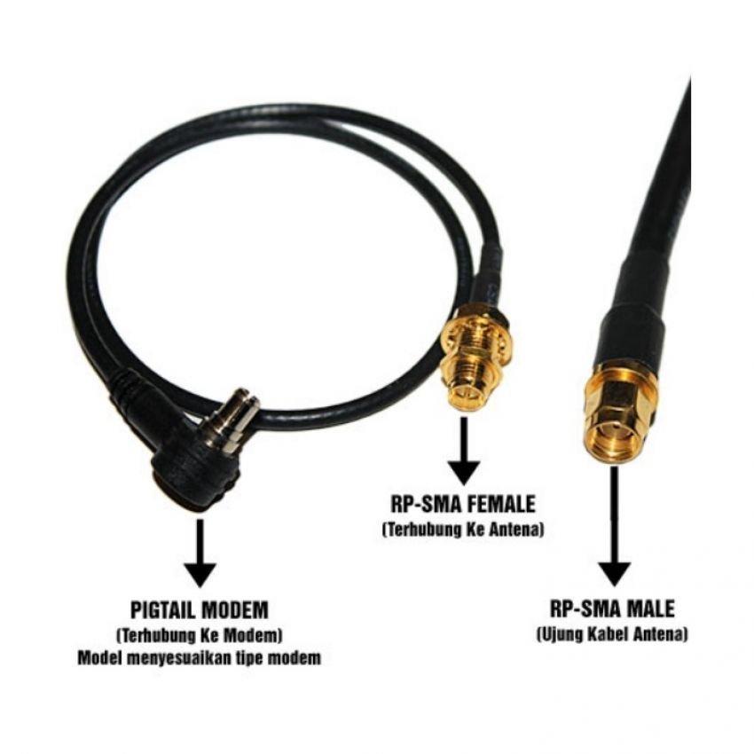 Antena Yagi Penguat Sinyal Modem Sierra 888 High Extreme 75dB Pigtail Original