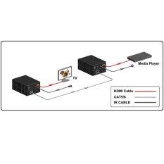 Best-selling 100m HDMI Extender Full HD 1080P Over One CAT5E / CAT6 (TCP / IP) For DVD HDTV Set-Top Box (Intl)