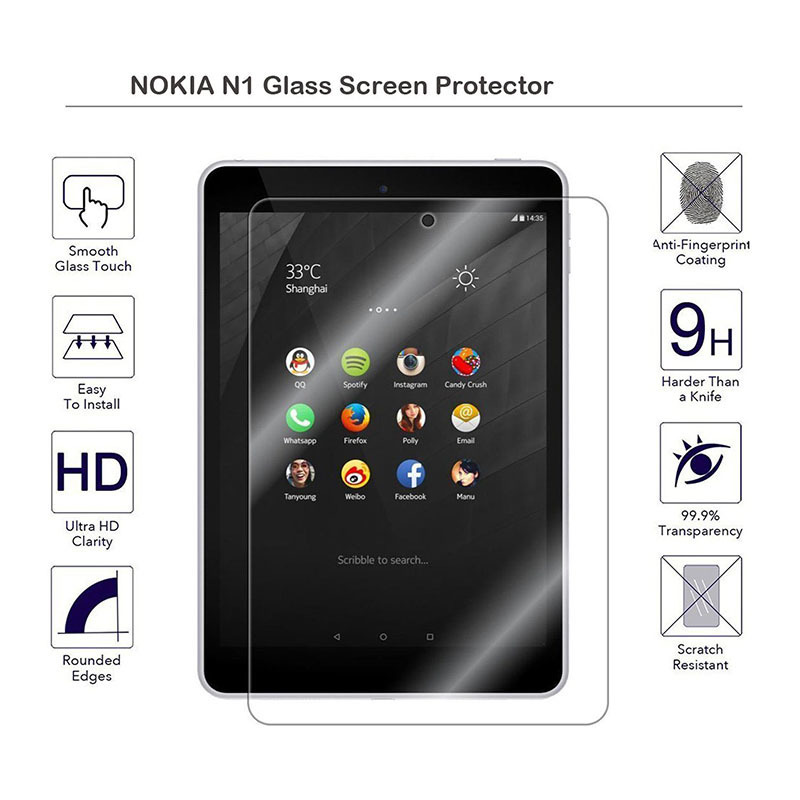 Screen Protector Guard for Nokia N1 (Intl)