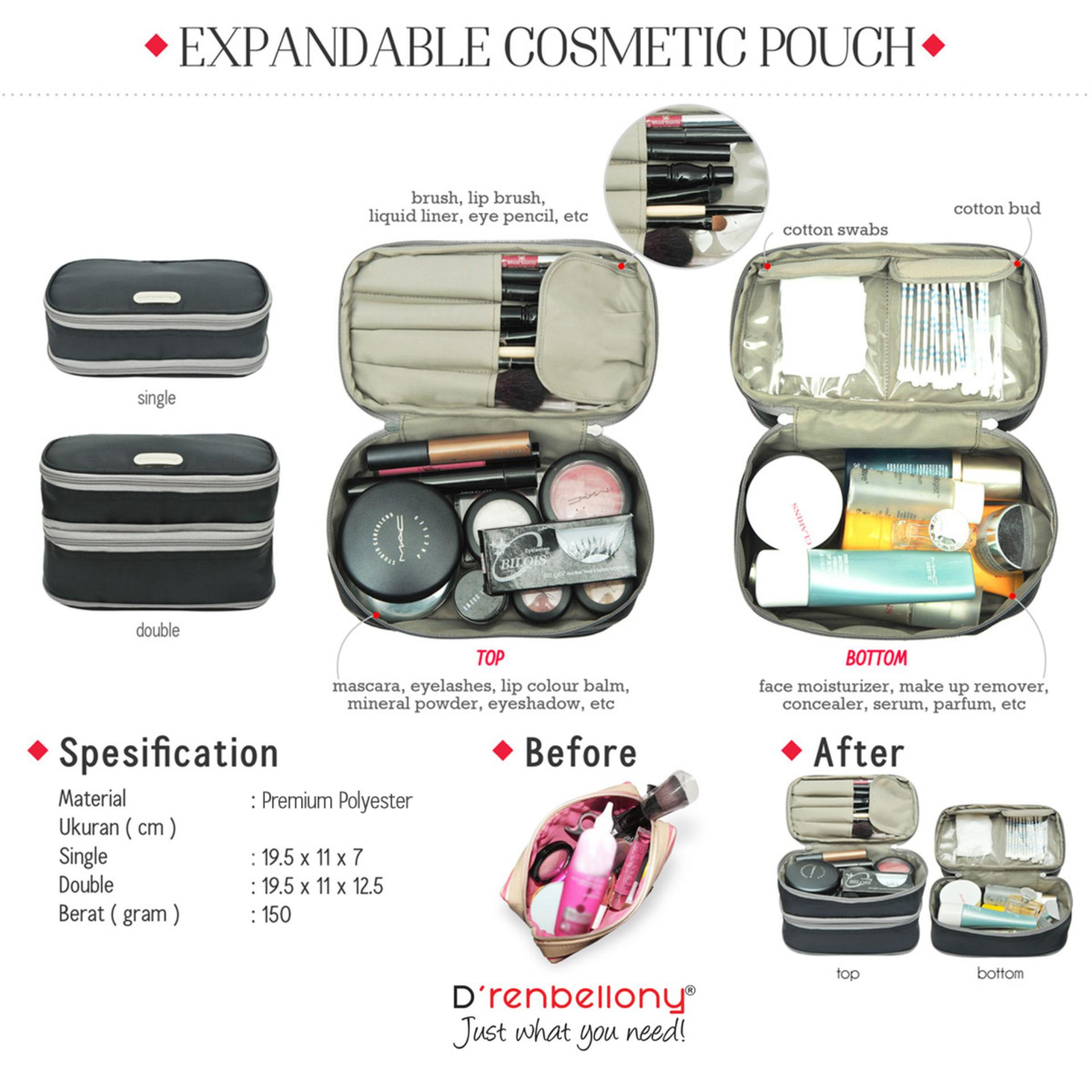 Tas Makeup Polkadot; Page - 2. D renbellony Expandable Cosmetic Pouch .