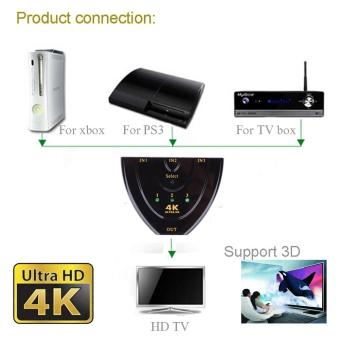 3 Port 1080p Hdmi V13b Saklar Mini Hub 3 Di 1 Out Daftar Harga Source · 4 K 2 K 3 D Mini 3 Port Hdmi 1 4B