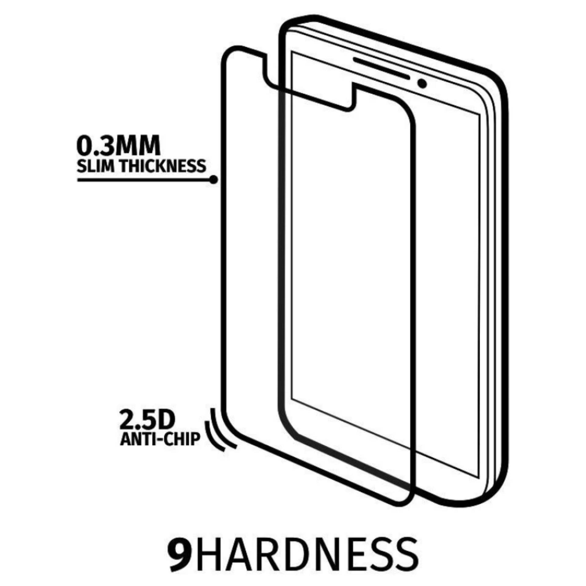 Anti Gores Kaca for Lenovo S920 - Premium Tempered Glass - RoundEdge 2.5 .
