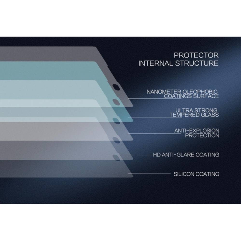 Nillkin H Plus Pro Explosion Proof Protective Film Tempered Glass For Sony Xperia .