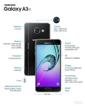 Samsung Galaxy A3 2016 - Hitam