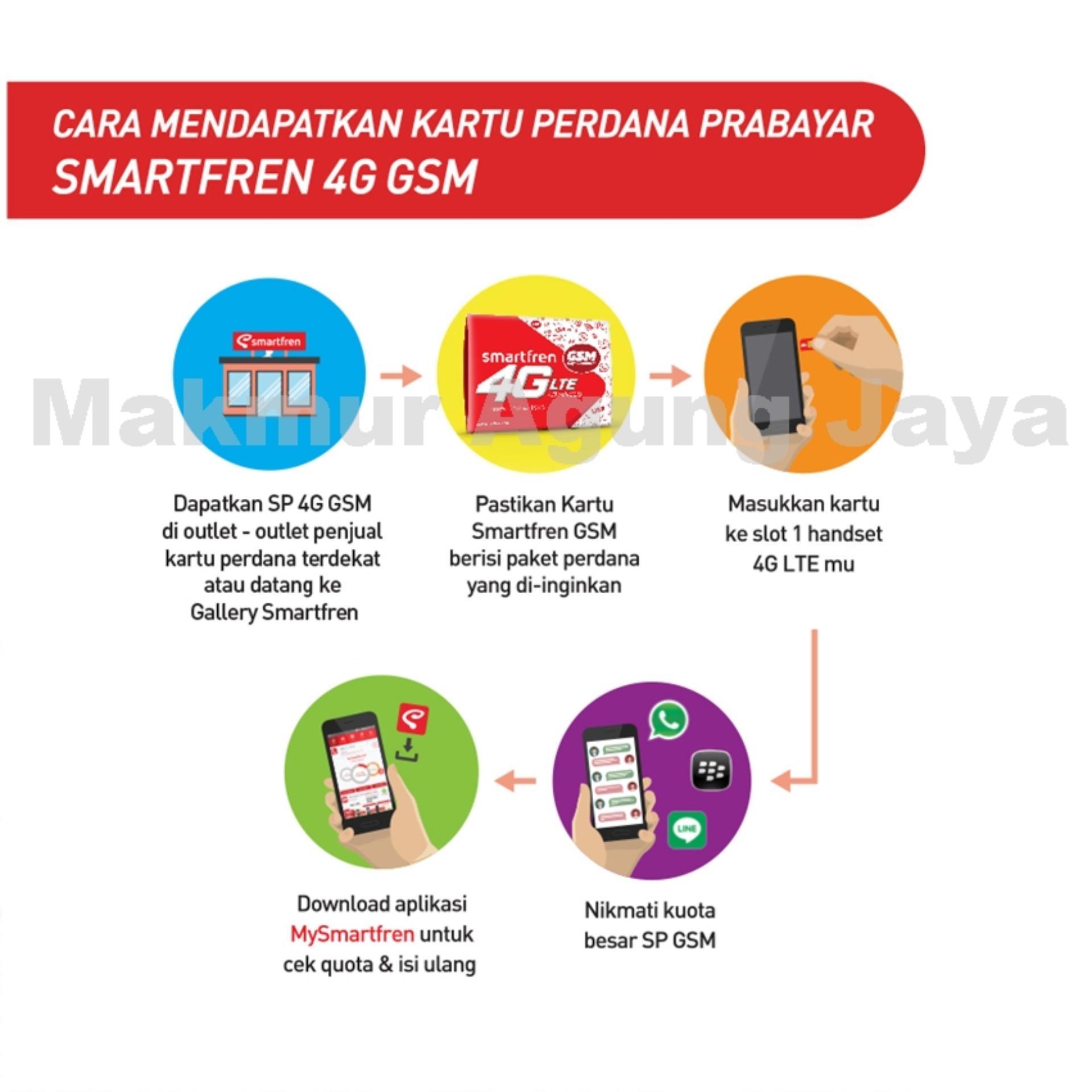 Harga Termurah Smartfren Kartu Perdana Gsm 4g Kuota 13 Gb Eshop Checker Sp Free 37gb