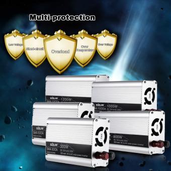 LCD Meteran Digital AC DC Tegangan Penguji Multitester Pengukur Amper. Source ·