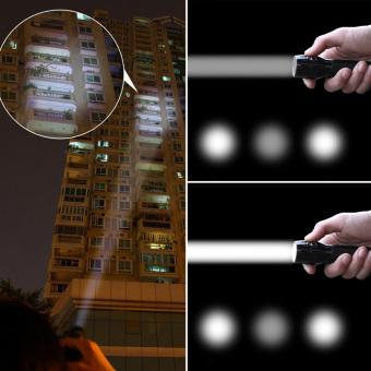 Harga 3 watt 3 mode Zoomable memimpin cahaya lampu obor senter Fokus Tingkatkan - intl