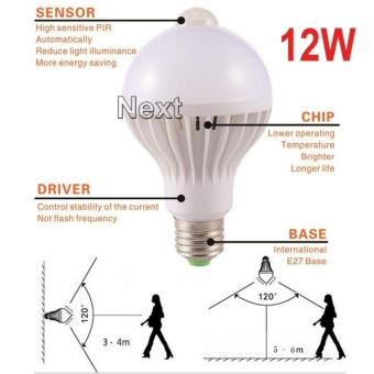 Next Bohlam LED Pir Sensor Gerak/ Motion Detect High Quality