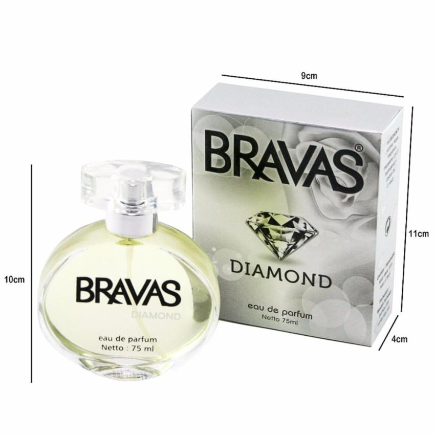 Brasov Body Mist Xx Ct 671399 Sport Black Spray Netto 100 Ml Hitam Source Daftar Harga