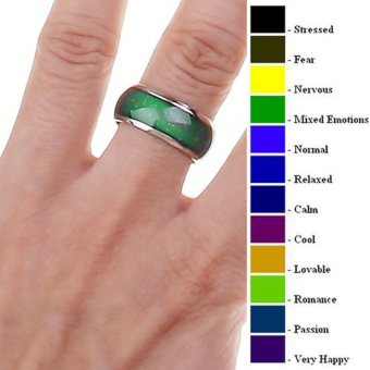 Moonar Creative Emotion Mood Sense Color Changing Personality Ring